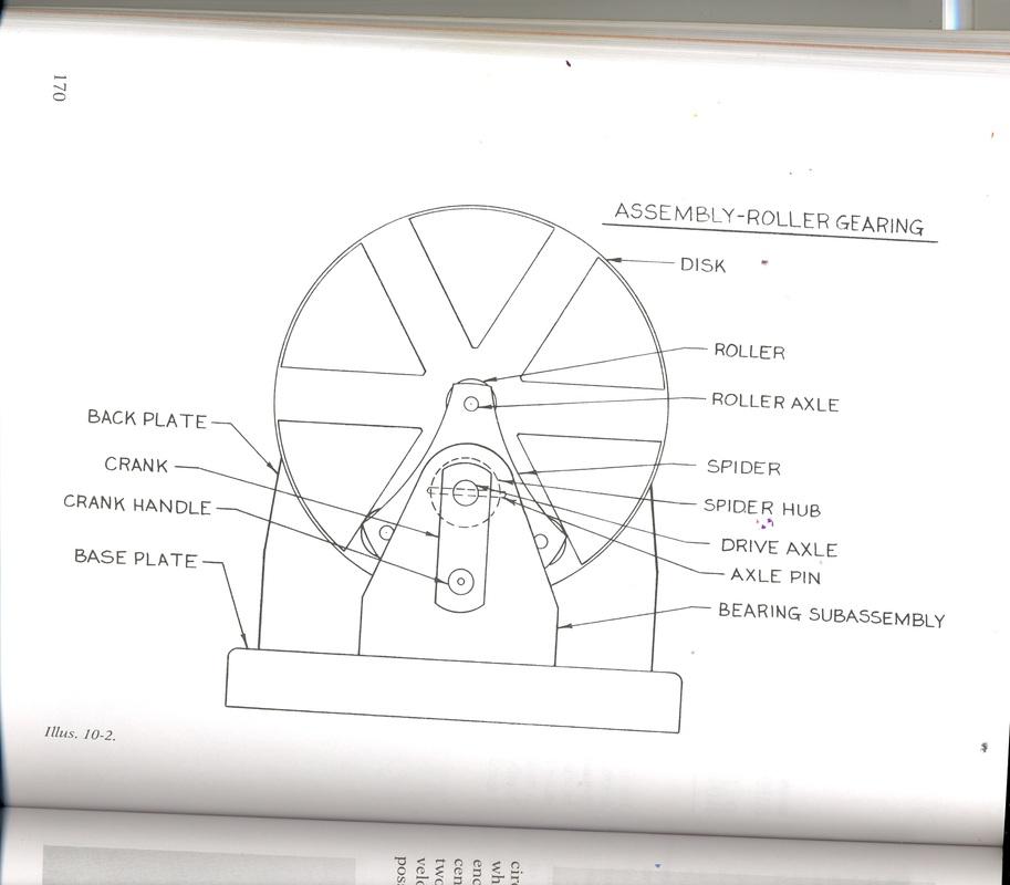 The Roller Gear Mechanism - Jasne Engineering Portfolio